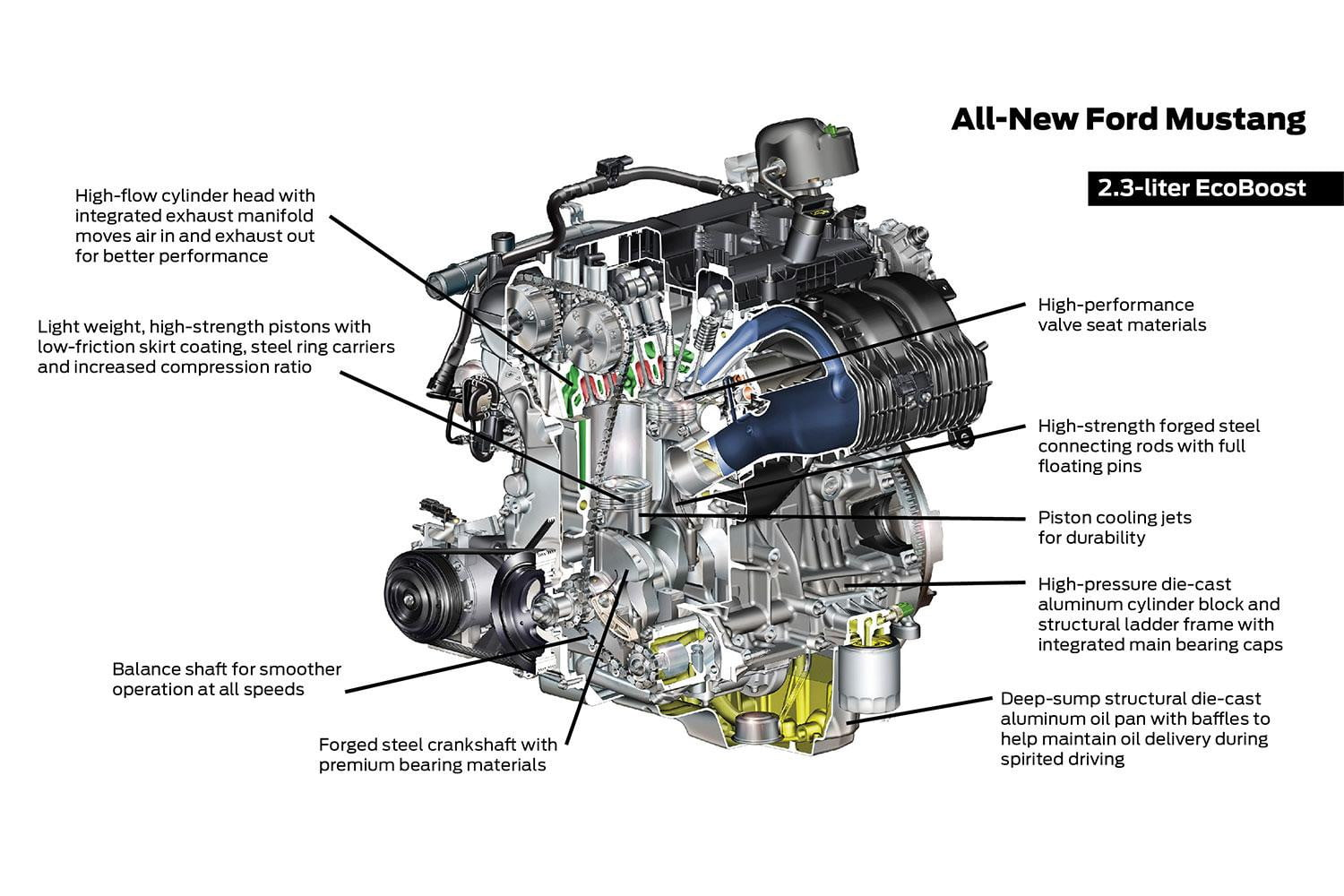 2015 ford mustang engine specs and rumors digital trends 2015 ford mustang 2 3 liter ecoboost