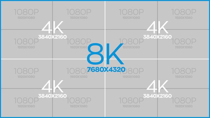 I've seen the 8K TV future, and you should be excited  Here's why