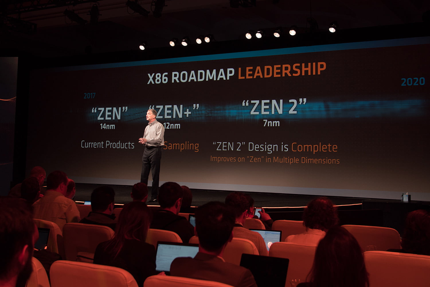 In 2019 Amd S 7nm Cpus And Gpus Could Change Everything Digital Trends