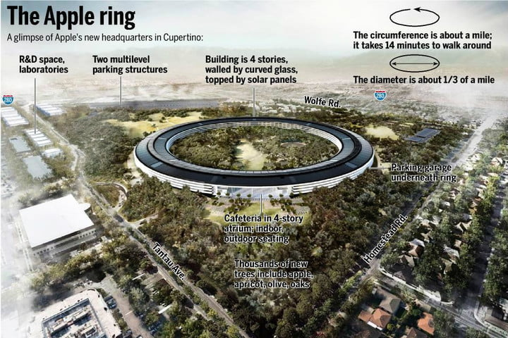 cupertino apple office. The Spaceship Is Coming Apples Hq Plans Green Lighted Apple Complex Cupertino Office A