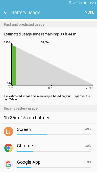 android apps background kill battery 2