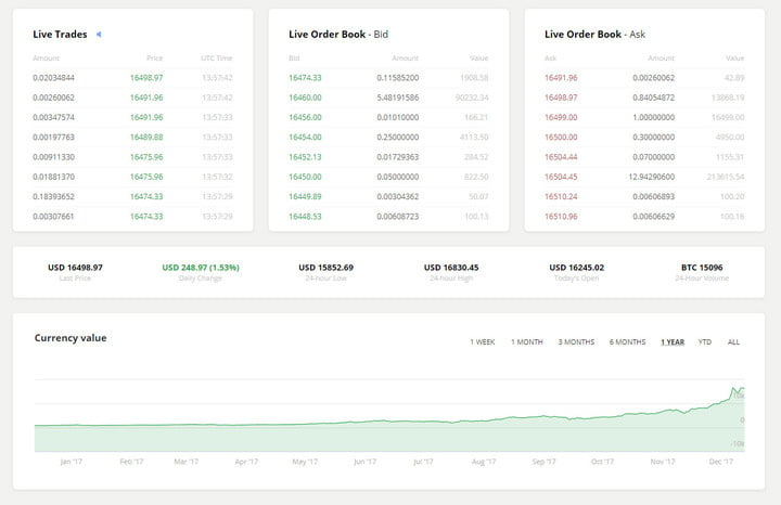 how to sell bitcoin bitstamp01