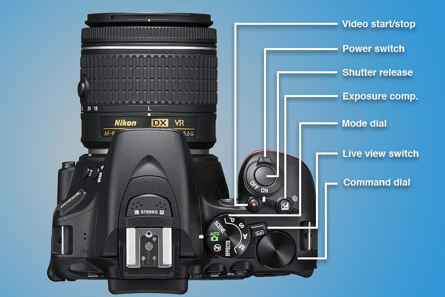 dslr camera buttons and settings explained digital trends rh digitaltrends com Canon EOS Rebel T6 Canon Rebel T6