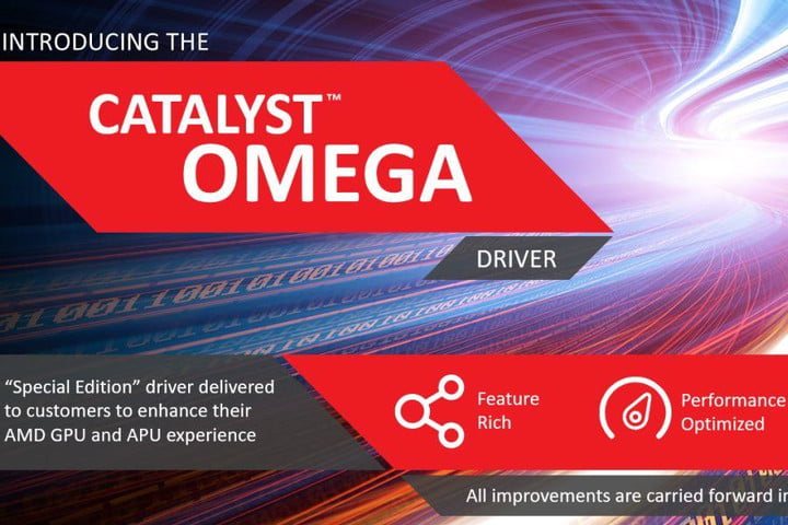AMD Rolls Out Substantial Catalyst Omega Software Update | Digital