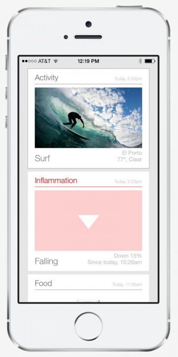 Life Feed with Surf