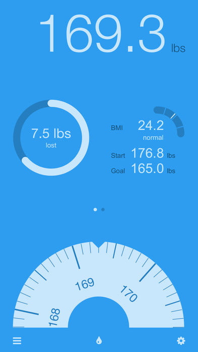 daily ios app sales dailyweight