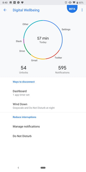 how to use google digital wellbeing android 9 pie main screen
