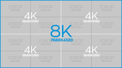 8k Tv The Future Of Television Explained Digital Trends