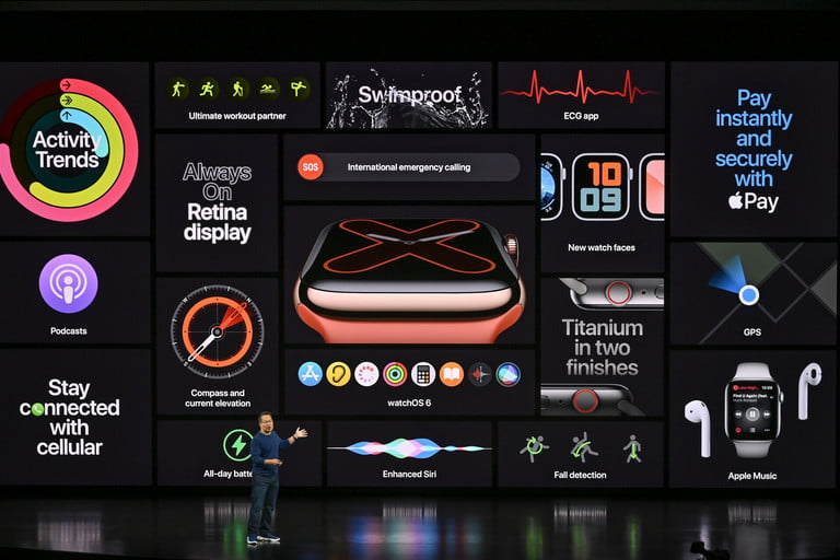 apple watch series 5 news features