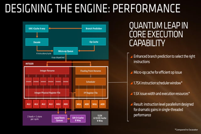 amd zen rumor performance design slide 1