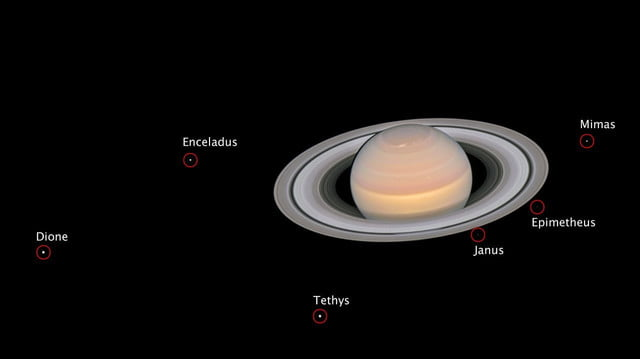 marte saturno telescopio espacial hubble the moons of saturn annotated 1280x717