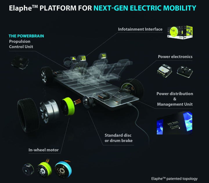 Elaphe In-wheel EV platform