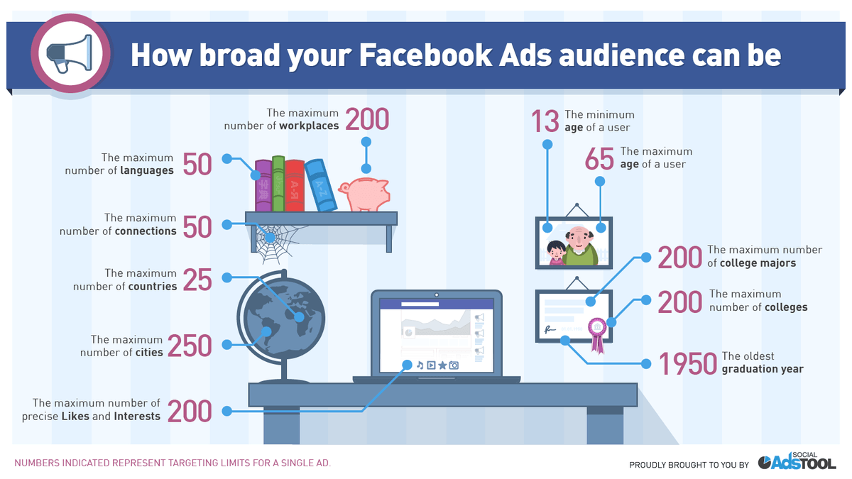 everything you need to know about facebooks new data policy facebook advertising audience infographic