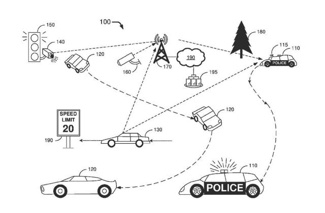 Ford police patent