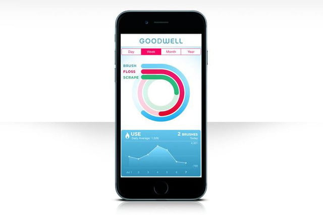 goodwell toothbrush app 1 png project body