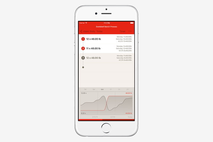 The Best Fitness Apps for the iPhone | Digital Trends