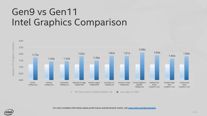 intel xe graphics你需要知道的一切icelakegraphics01