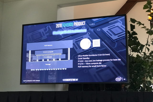 intel foveros annoncement arch day 1