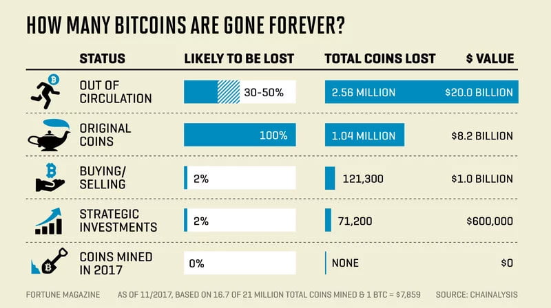 How many multimnillionares has cryptocurrency made