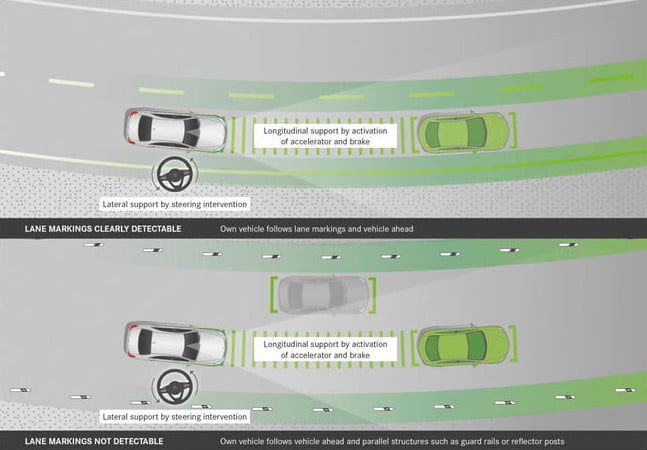 lane keep assist and departure warning explained mercedes drive