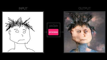 AI Turns Doodles Into Shapeless Monsters That Are Rather Realistic