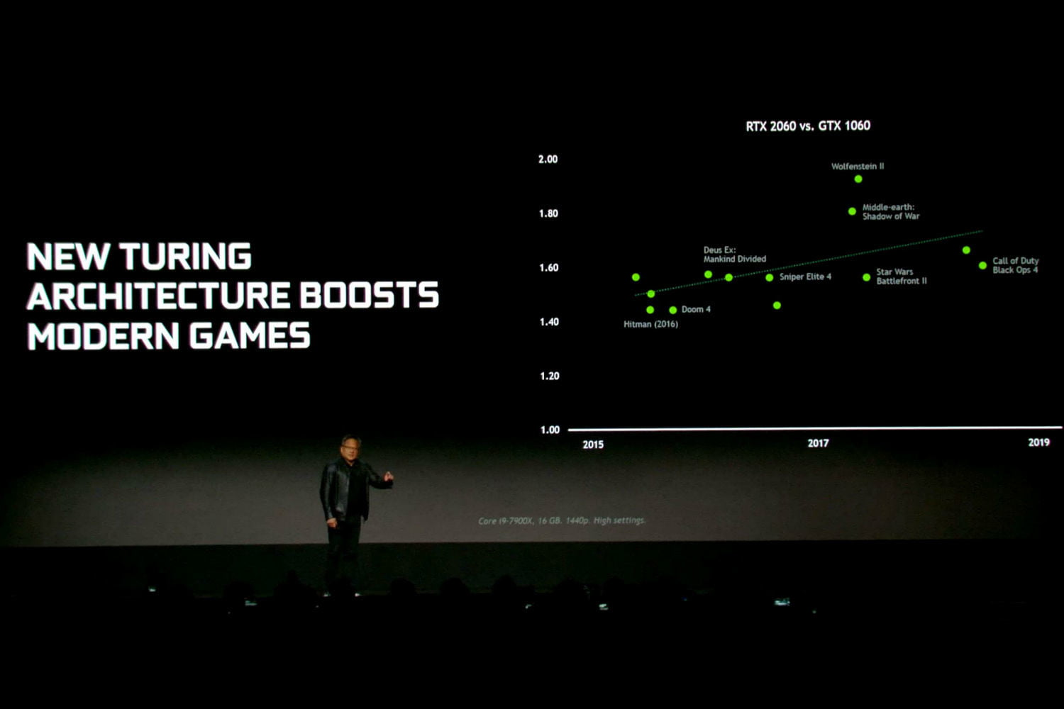 Nvidia GeForce RTX 20-Series: Everything You Need to Know | Digital