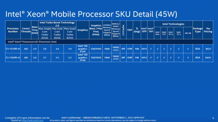 intel enters ifa 2015 with massive line up of skylake processors screen shot 08 31 at 8 46 36 pm