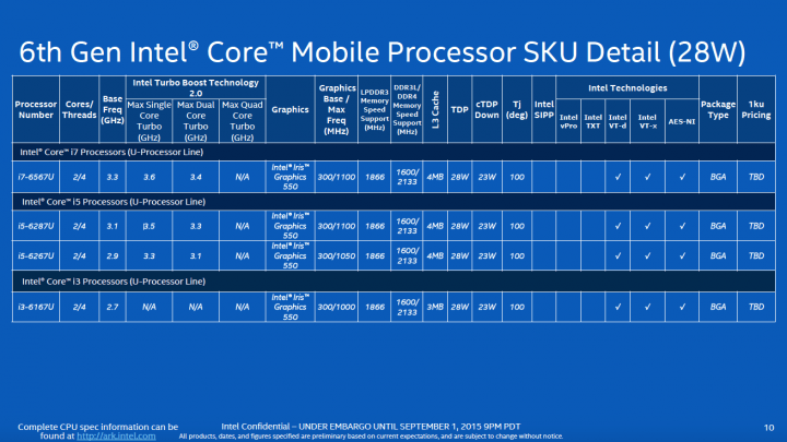 intel enters ifa 2015 with massive line up of skylake processors screen shot 08 31 at 8 47 18 pm