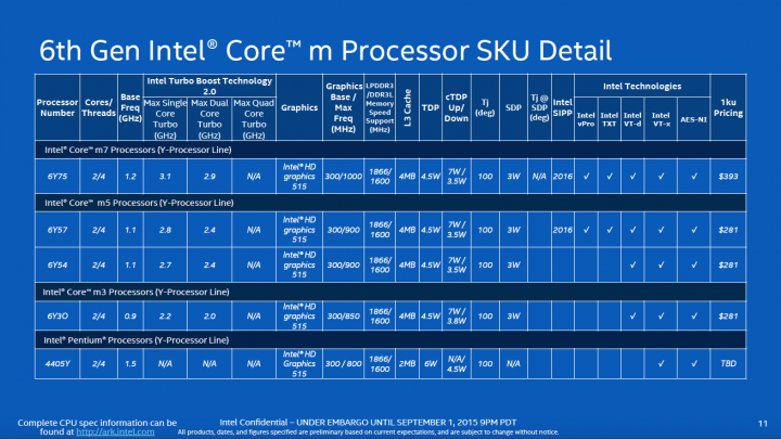 intel enters ifa 2015 with massive line up of skylake processors screen shot 08 31 at 8 47 28 pm