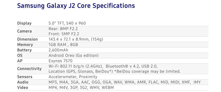 Samsung Galaxy J2 Core: Everything You Need to Know | Digital Trends