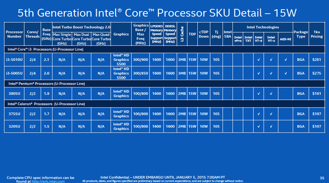 intels 5th gen processors faster efficient surprised screen shot 2015 01 04 at 10 05 30 pm