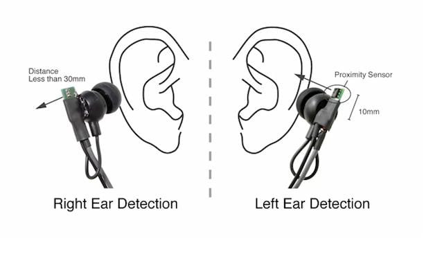 The end of L and R markings is near, as new earbuds know
