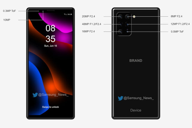 Rumors say Sony is making an Xperia phone with a six-lens rear camera