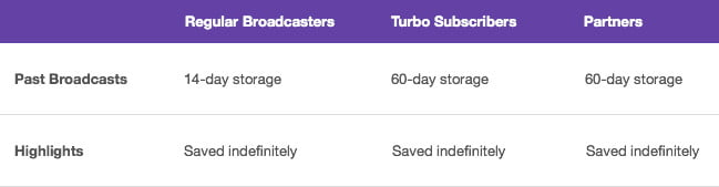 How To Record Twitch Streams On Your PC For Later Viewing | Digital