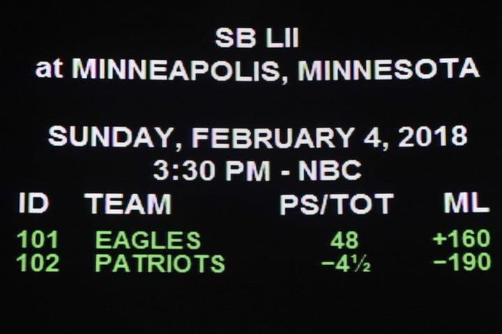 Las Vegas Point Spread for Super Bowl 42 Patriots vs Eagles